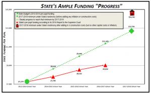 NEWS-Funding-Chart